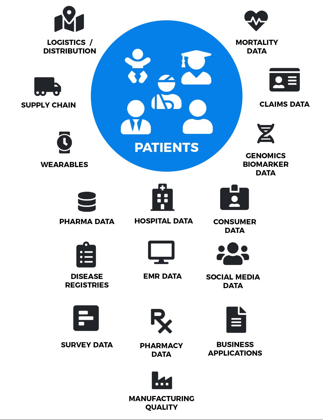 patients-chart-mobile