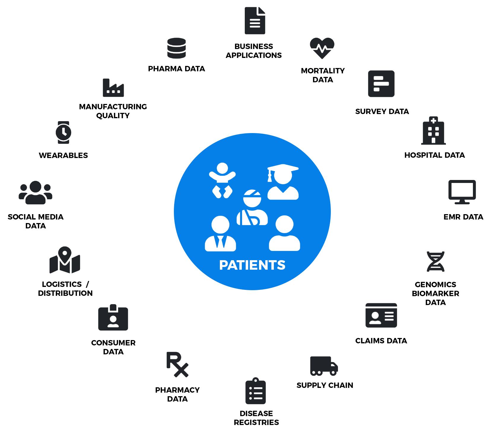 patients-chart